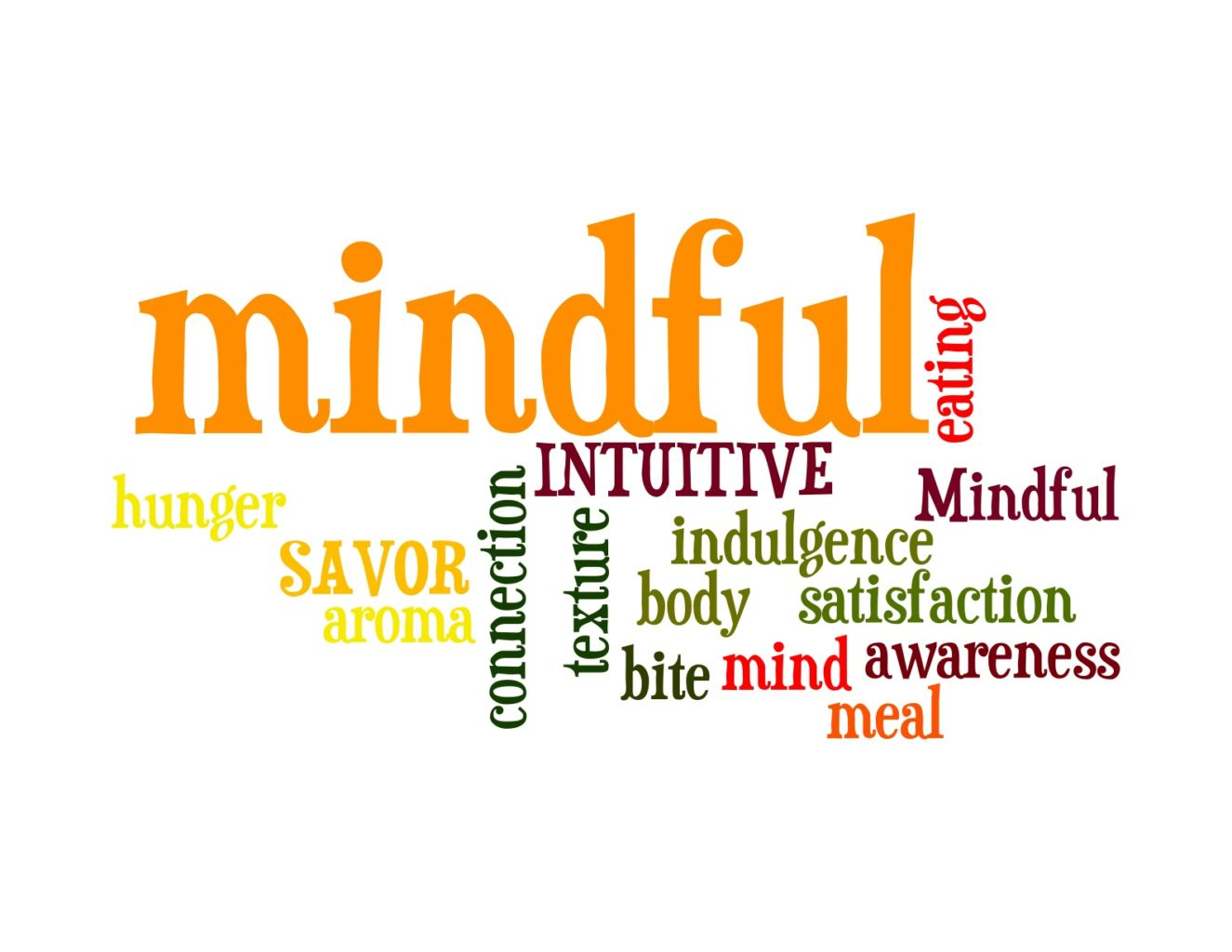 Mindfulness in eating: experience the bliss of well-being